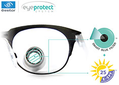 Eye Protect System Image